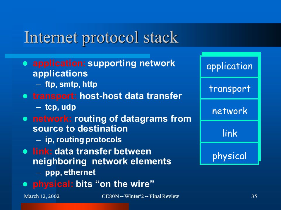March 12, 2002CE80N -- Winter 2 -- Final Review35 Internet protocol stack application: supporting network applications –ftp, smtp, http transport: host-host data transfer –tcp, udp network: routing of datagrams from source to destination –ip, routing protocols link: data transfer between neighboring network elements –ppp, ethernet physical: bits on the wire application transport network link physical