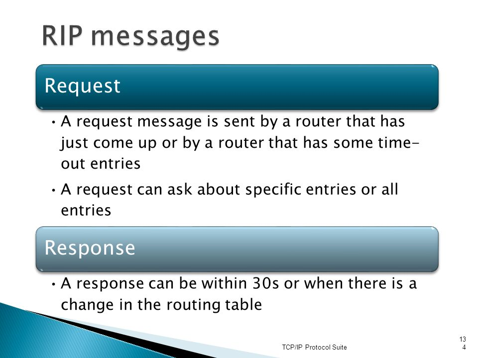 TCP/IP Protocol Suite134 Request A request message is sent by a router that has just come up or by a router that has some time- out entries A request