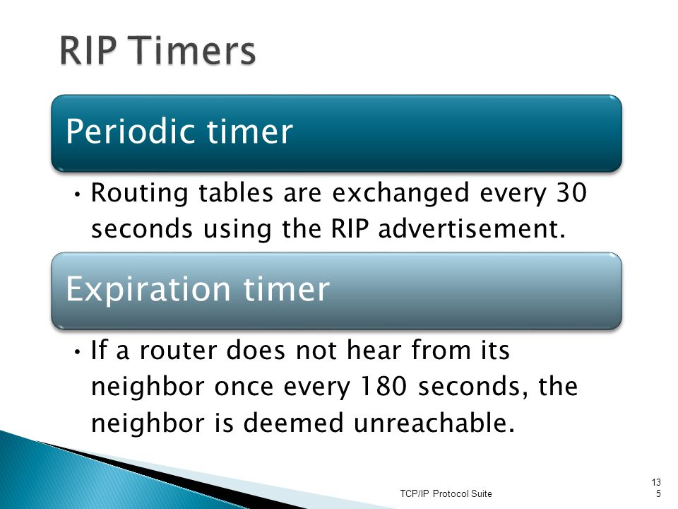 TCP/IP Protocol Suite135 Periodic timer Routing tables are exchanged every 30 seconds using the RIP advertisement. Expiration timer If a router does n