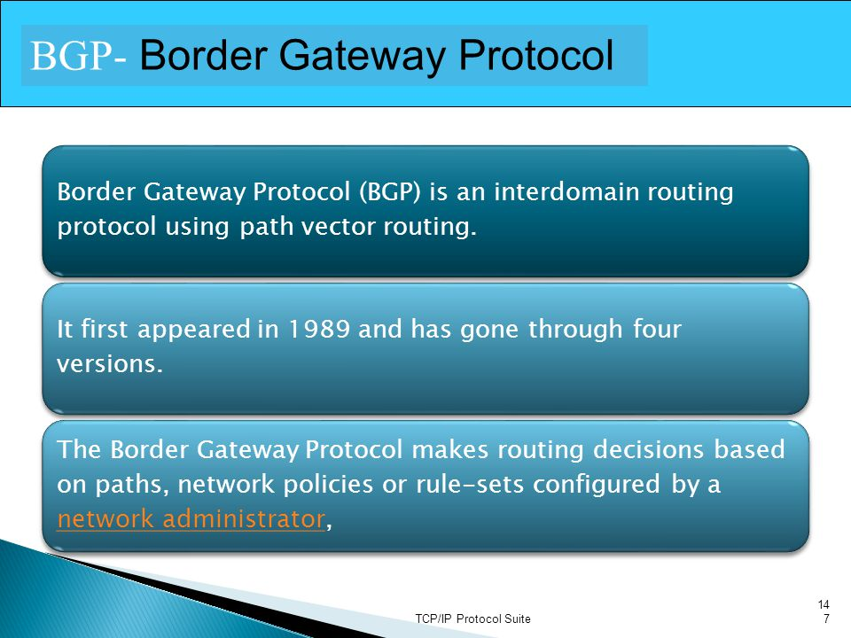Border Gateway Protocol (BGP) is an interdomain routing protocol using path vector routing. It first appeared in 1989 and has gone through four versio