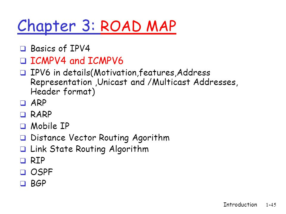 Introduction1-45 Chapter 3: ROAD MAP  Basics of IPV4  ICMPV4 and ICMPV6  IPV6 in details(Motivation,features,Address Representation,Unicast and /Mu