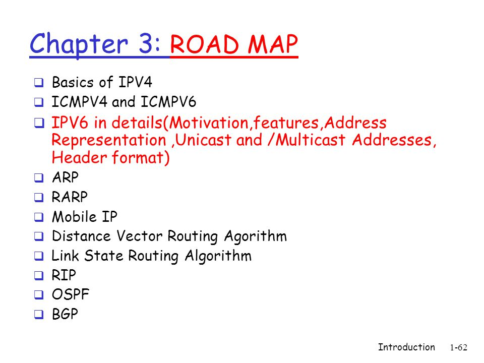 Introduction1-62 Chapter 3: ROAD MAP  Basics of IPV4  ICMPV4 and ICMPV6  IPV6 in details(Motivation,features,Address Representation,Unicast and /Mu