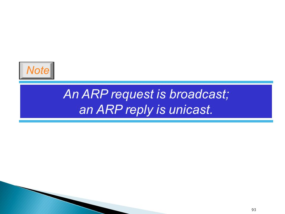 93 An ARP request is broadcast; an ARP reply is unicast. Note