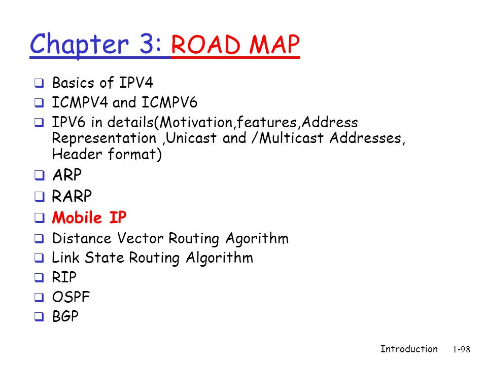 Introduction1-98 Chapter 3: ROAD MAP  Basics of IPV4  ICMPV4 and ICMPV6  IPV6 in details(Motivation,features,Address Representation,Unicast and /Mu