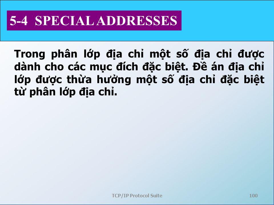 TCP/IP Protocol Suite100 5-4 SPECIAL ADDRESSES Trong phân lớp địa chỉ một số địa chỉ được dành cho các mục đích đặc biệt. Đề án địa chỉ lớp được t