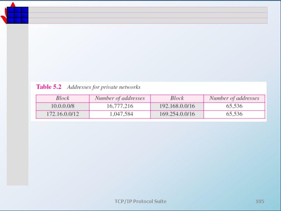 TCP/IP Protocol Suite105