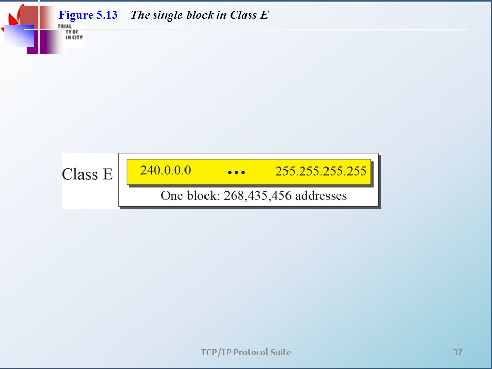 TCP/IP Protocol Suite37 Figure 5.13 The single block in Class E