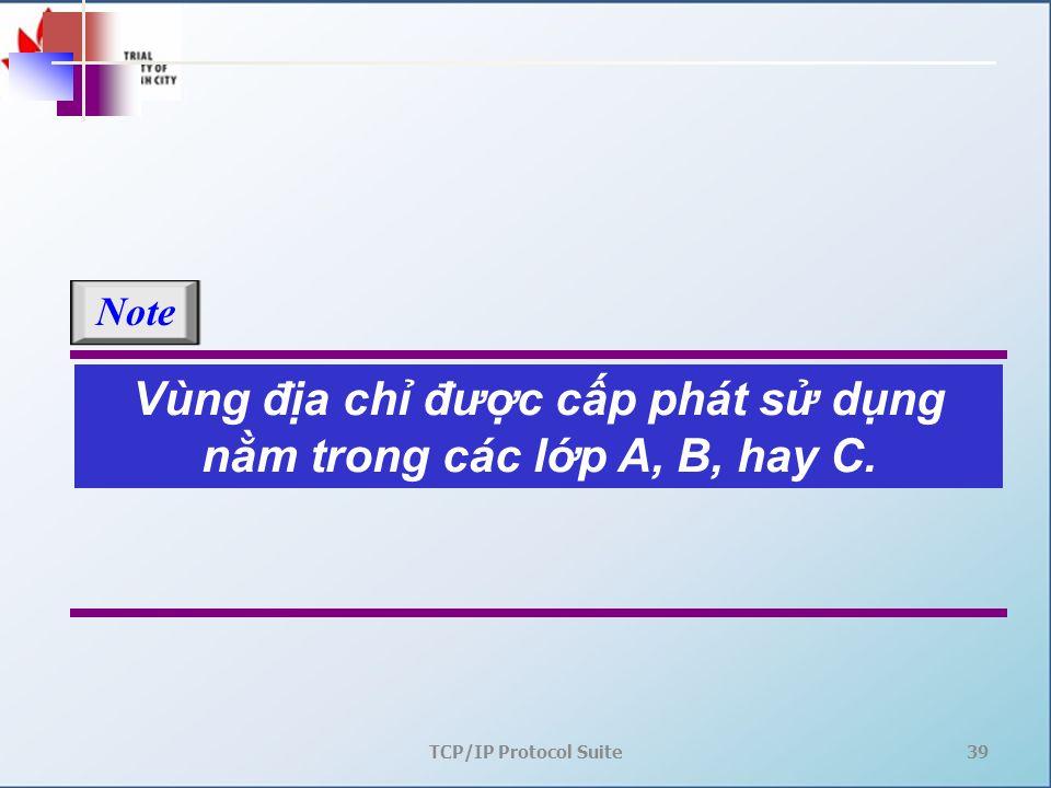 TCP/IP Protocol Suite39 Vùng địa chỉ được cấp phát sử dụng nằm trong các lớp A, B, hay C. Note