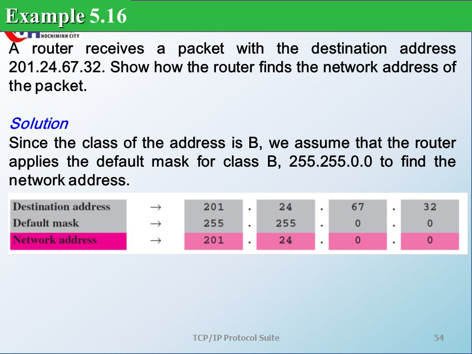TCP/IP Protocol Suite54 A router receives a packet with the destination address 201.24.67.32.