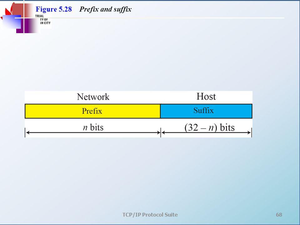 TCP/IP Protocol Suite68 Figure 5.28 Prefix and suffix
