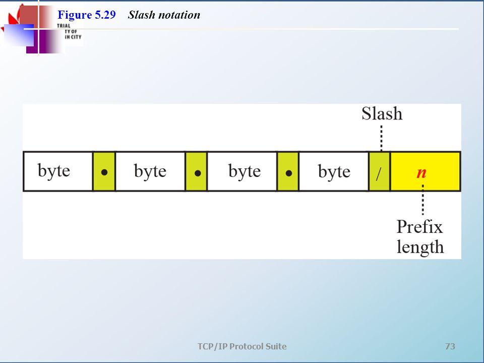 TCP/IP Protocol Suite73 Figure 5.29 Slash notation