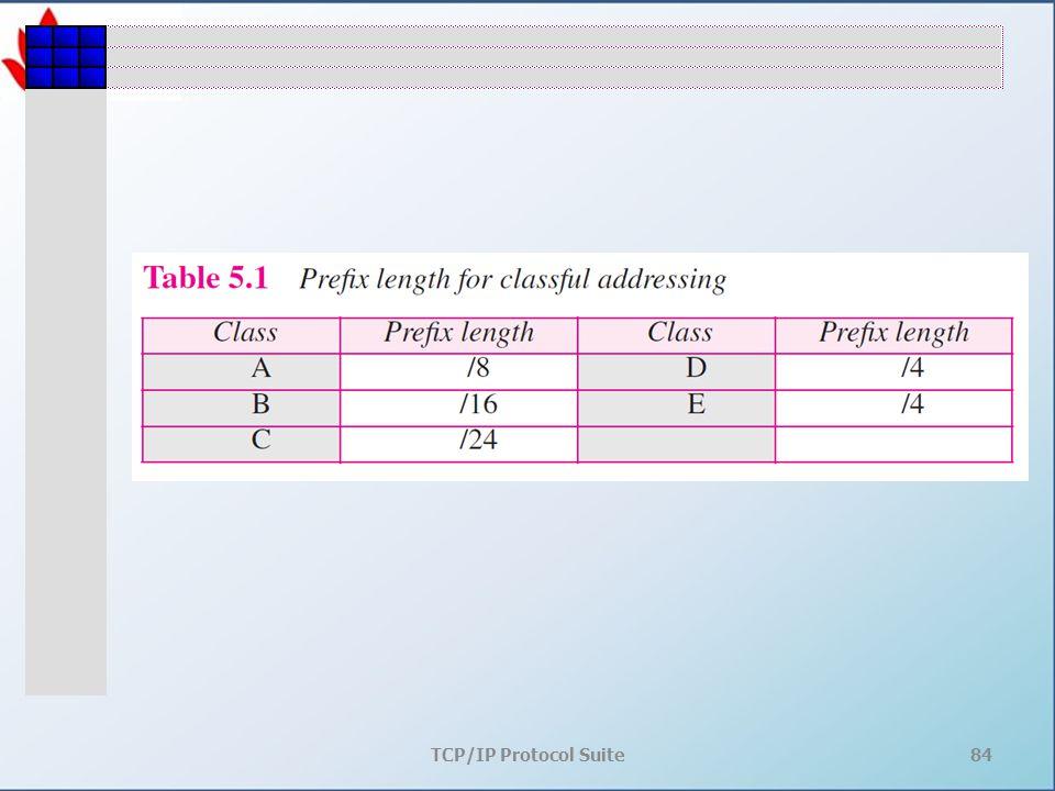 TCP/IP Protocol Suite84