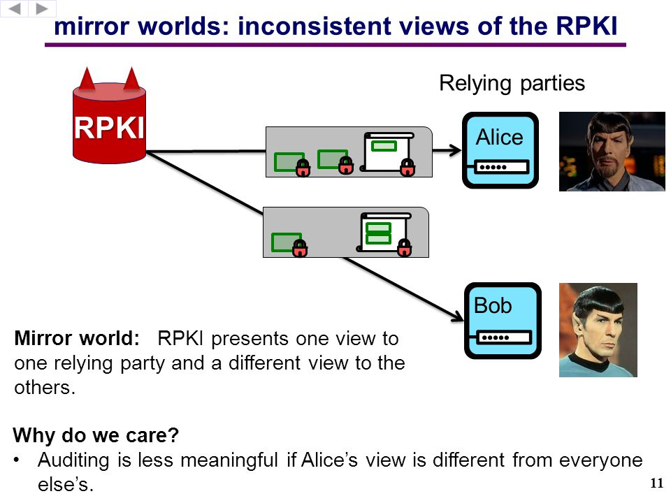 mirror worlds: inconsistent views of the RPKIRPKI Mirror world: RPKI presents one view to one relying party and a different view to the others.