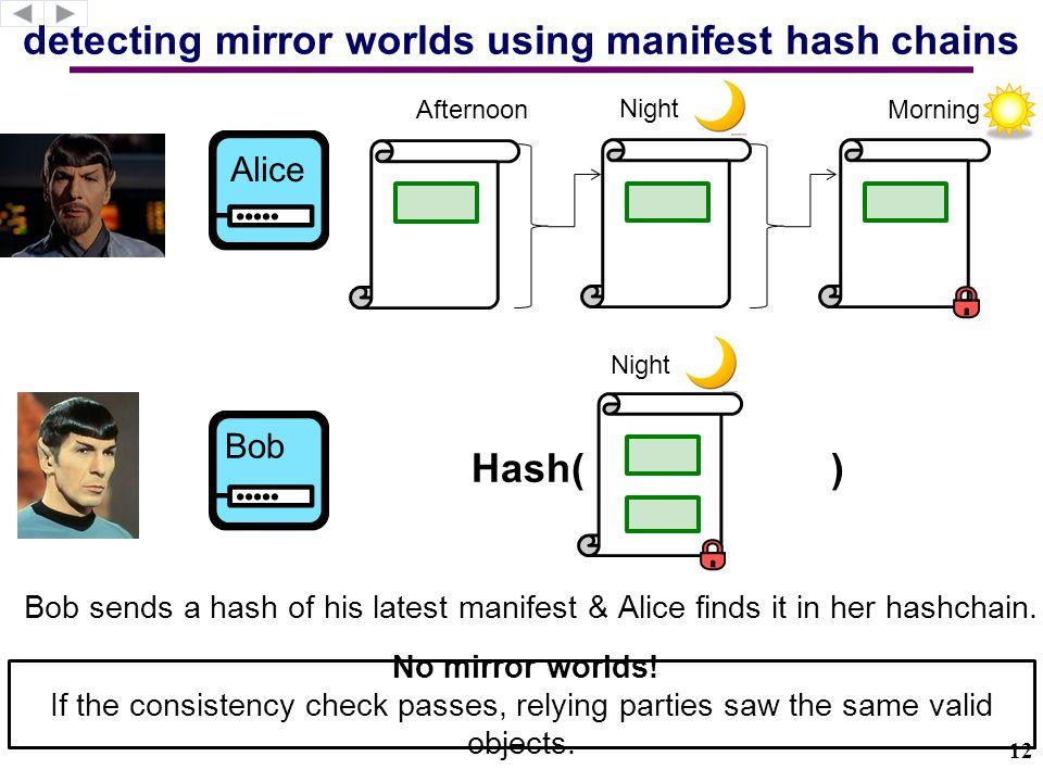 detecting mirror worlds using manifest hash chains No mirror worlds.