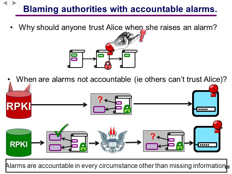 Blaming authorities with accountable alarms.