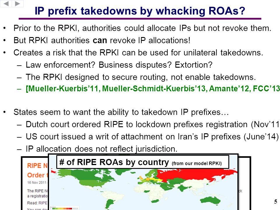 IP prefix takedowns by whacking ROAs.