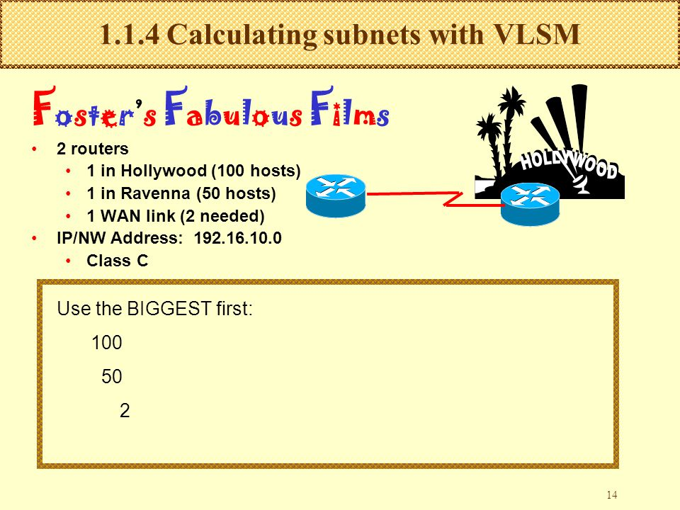 14 1.1.4 Calculating subnets with VLSM Foster's Fabulous FilmsFoster's Fabulous Films 2 routers 1 in Hollywood (100 hosts) 1 in Ravenna (50 hosts) 1 WAN link (2 needed) IP/NW Address: 192.16.10.0 Class C Use the BIGGEST first: 100 50 2