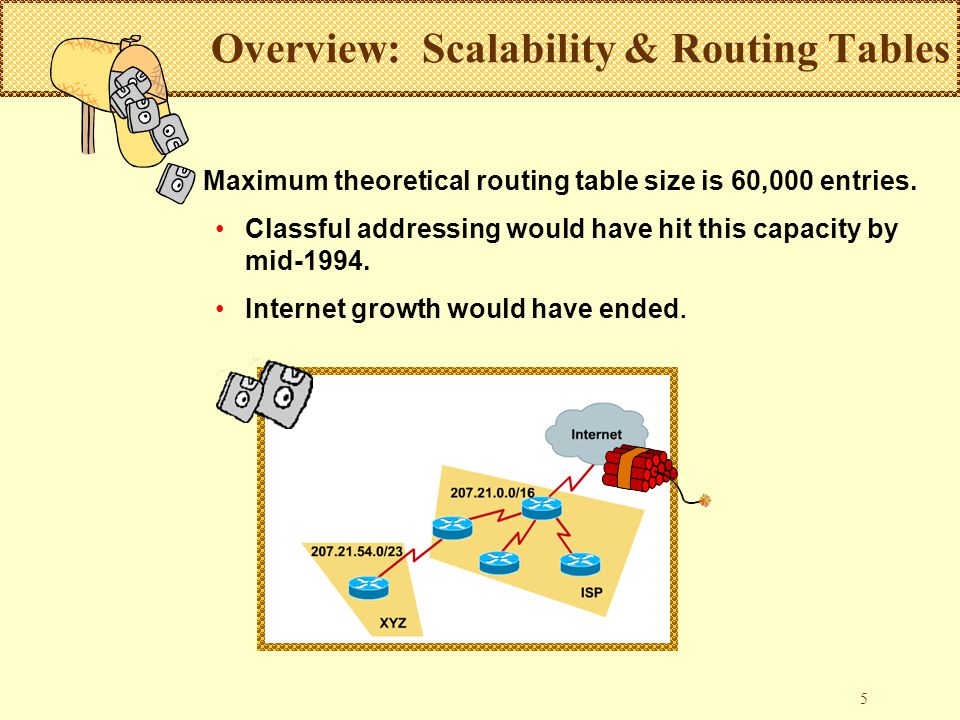 5 Overview: Scalability & Routing Tables Maximum theoretical routing table size is 60,000 entries.