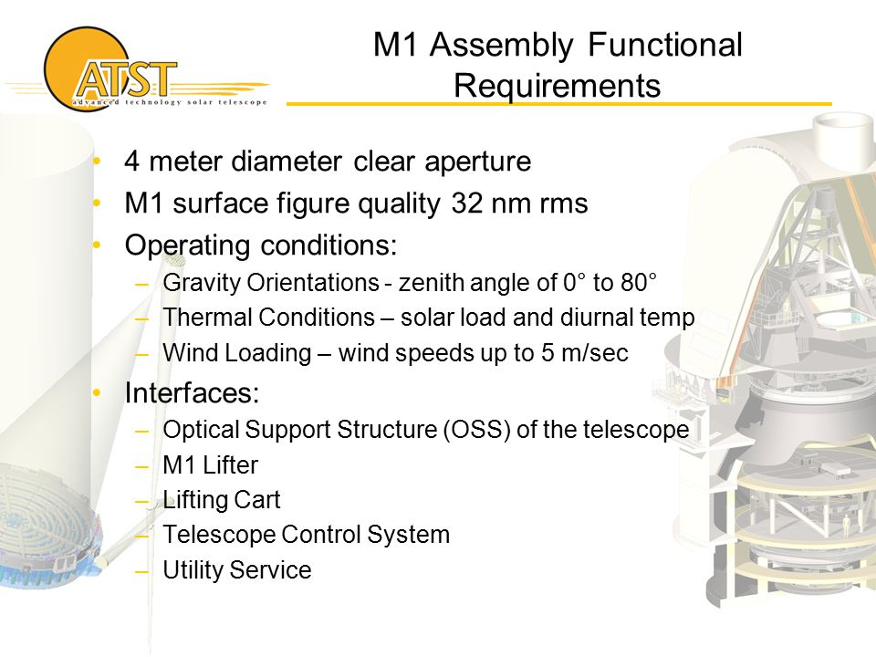 M1 Assembly Functional Requirements 4 meter diameter clear aperture M1 surface figure quality 32 nm rms Operating conditions: –Gravity Orientations -