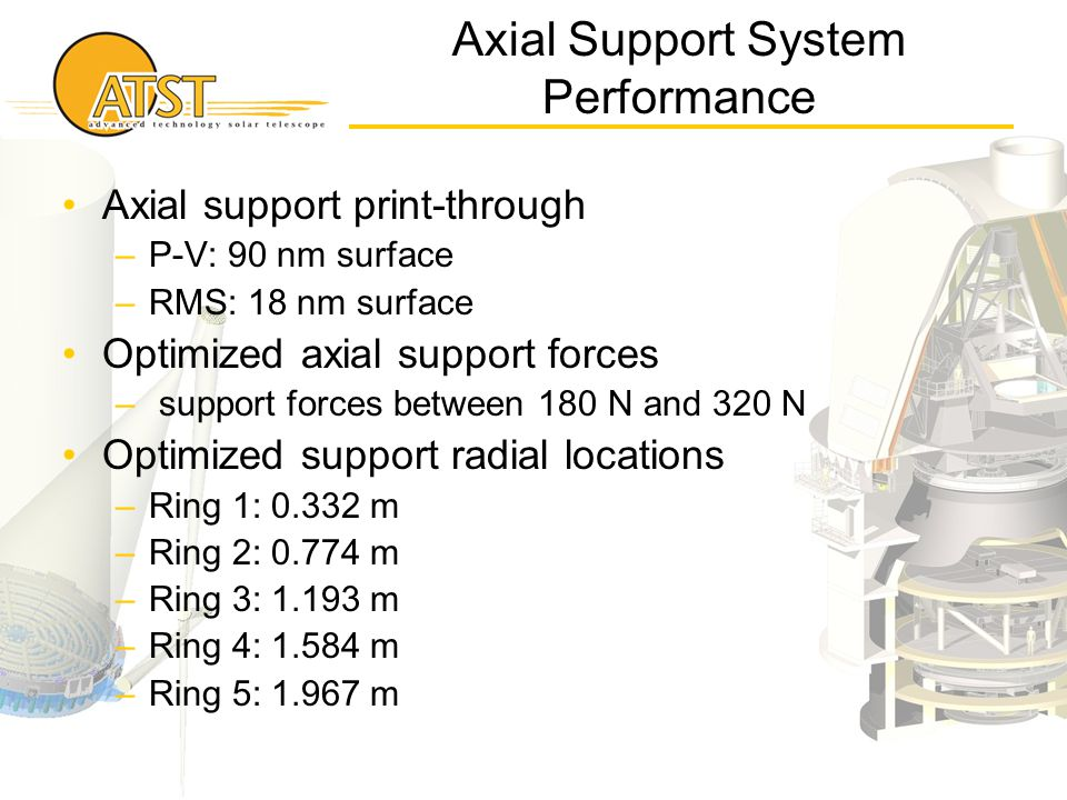 Axial Support System Performance Axial support print-through –P-V: 90 nm surface –RMS: 18 nm surface Optimized axial support forces – support forces b