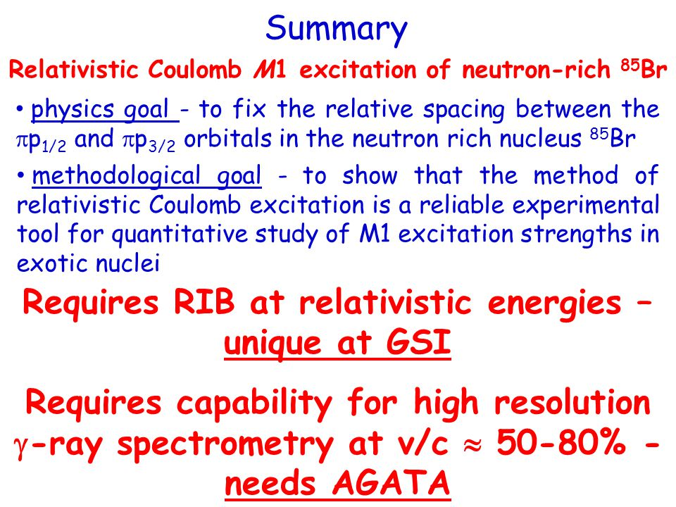Summary Relativistic Coulomb M1 excitation of neutron-rich 85 Br physics goal - to fix the relative spacing between the  p 1/2 and  p 3/2 orbitals i