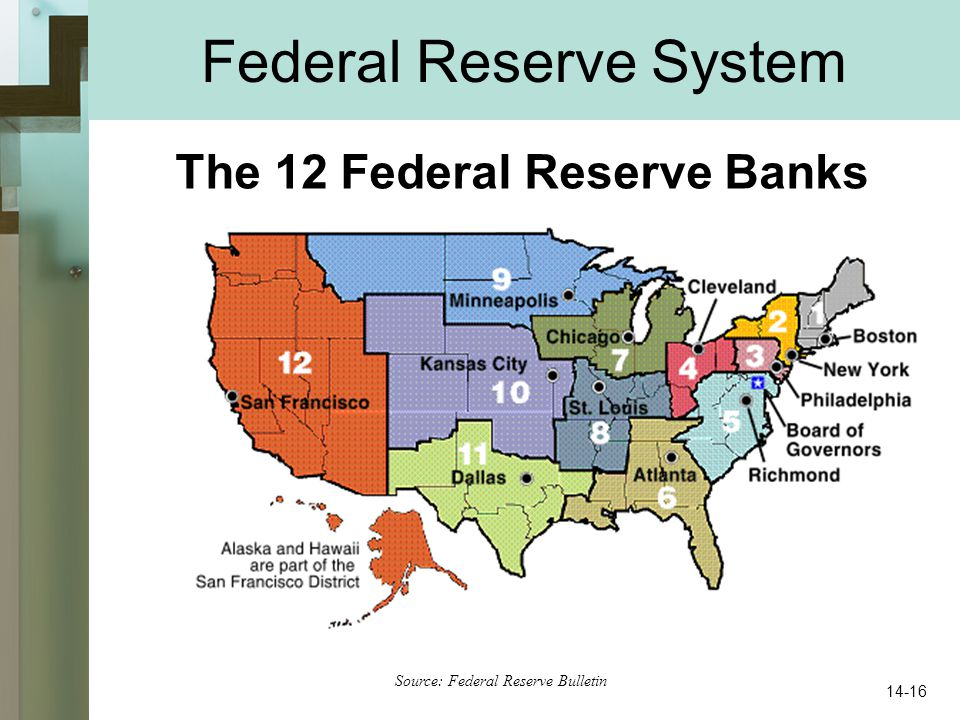 Federal Reserve System The 12 Federal Reserve Banks Source: Federal Reserve Bulletin 14-16