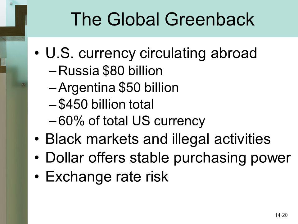 The Global Greenback U.S.