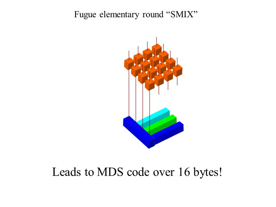 Leads to MDS code over 16 bytes! Fugue elementary round SMIX