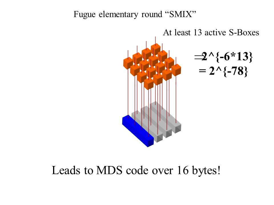"""Leads to MDS code over 16 bytes! At least 13 active S-Boxes  2^{-6*13} = 2^{-78} Fugue elementary round """"SMIX"""""""