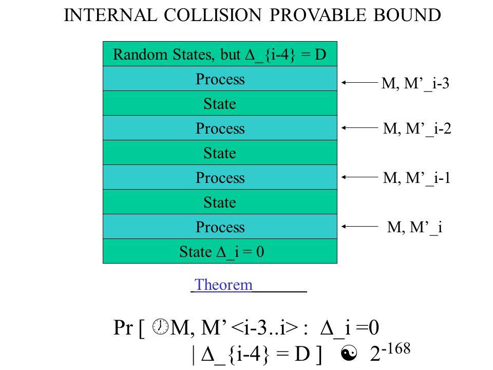 Process State M, M'_i State  _i = 0 Process State M, M'_i-1 Process State M, M'_i-2 Process Random States, but  _{i-4} = D M, M'_i-3 Theorem Pr [ 