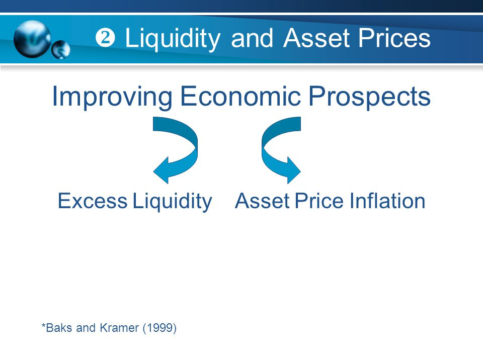  Liquidity and Asset Prices Improving Economic Prospects Excess Liquidity Asset Price Inflation *Baks and Kramer (1999)