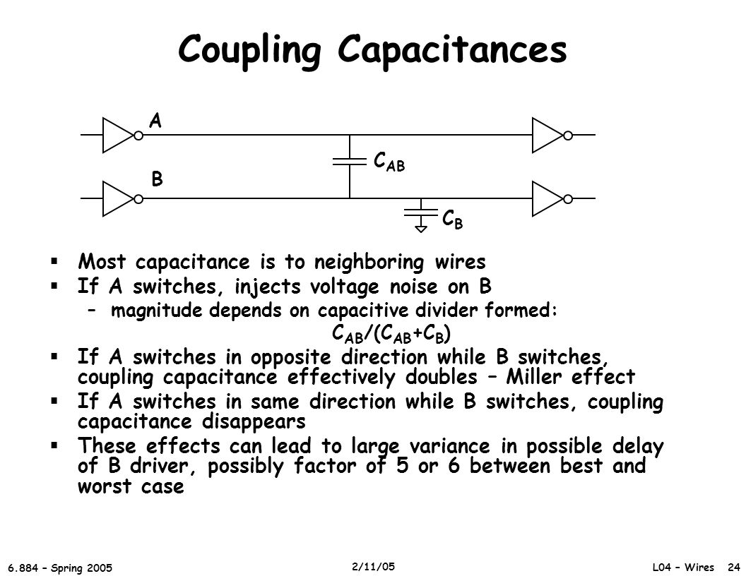 L04 – Wires 24 6.884 – Spring 2005 2/11/05 Coupling Capacitances  Most capacitance is to neighboring wires  If A switches, injects voltage noise on B –magnitude depends on capacitive divider formed: C AB /(C AB +C B )  If A switches in opposite direction while B switches, coupling capacitance effectively doubles – Miller effect  If A switches in same direction while B switches, coupling capacitance disappears  These effects can lead to large variance in possible delay of B driver, possibly factor of 5 or 6 between best and worst case A B C AB CBCB