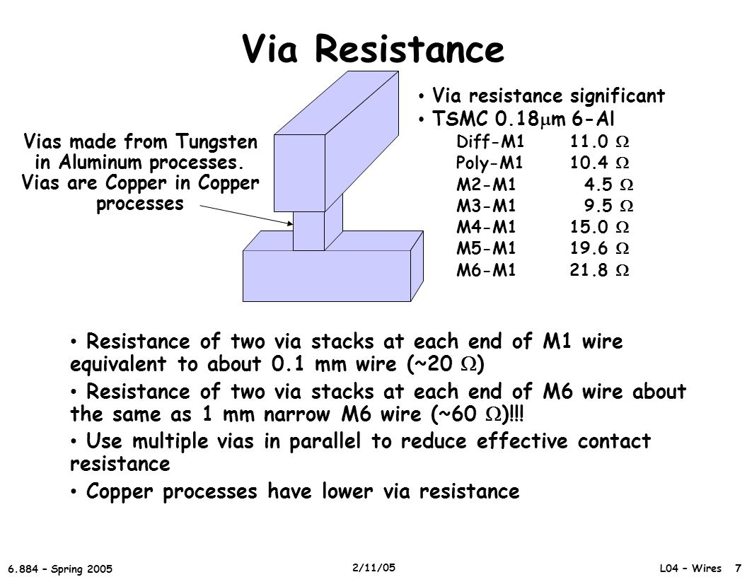 L04 – Wires 7 6.884 – Spring 2005 2/11/05 Via Resistance Via resistance significant TSMC 0.18  m 6-Al Diff-M111.0  Poly-M110.4  M2-M1 4.5  M3-M1 9.5  M4-M115.0  M5-M119.6  M6-M1 21.8  Resistance of two via stacks at each end of M1 wire equivalent to about 0.1 mm wire (~20  ) Resistance of two via stacks at each end of M6 wire about the same as 1 mm narrow M6 wire (~60  )!!.