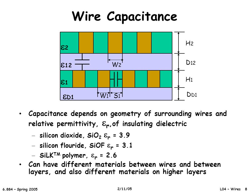 L04 – Wires 8 6.884 – Spring 2005 2/11/05 Wire Capacitance Capacitance depends on geometry of surrounding wires and relative permittivity,  r,of insulating dielectric – silicon dioxide, SiO 2  r = 3.9 – silicon flouride, SiOF  r = 3.1 – SiLK TM polymer,  r = 2.6 Can have different materials between wires and between layers, and also different materials on higher layers W1W1  12  D1 11 22 W2W2 H2H2 H1H1 D 12 D D1 S1S1