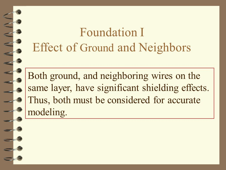Foundation I Effect of Ground and Neighbors Both ground, and neighboring wires on the same layer, have significant shielding effects.