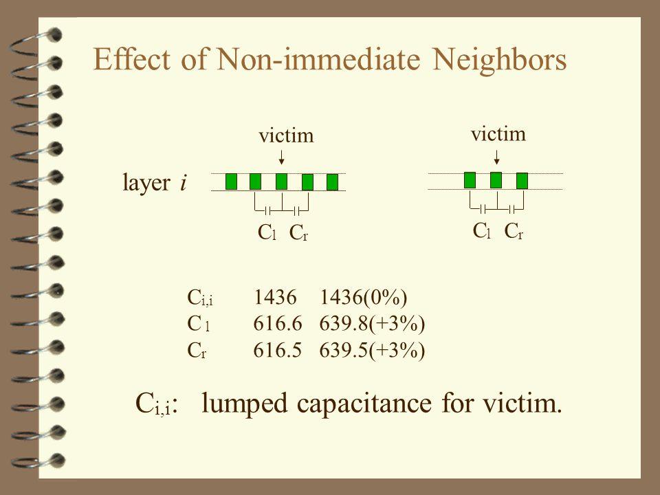 Effect of Non-immediate Neighbors victim C i,i :lumped capacitance for victim.