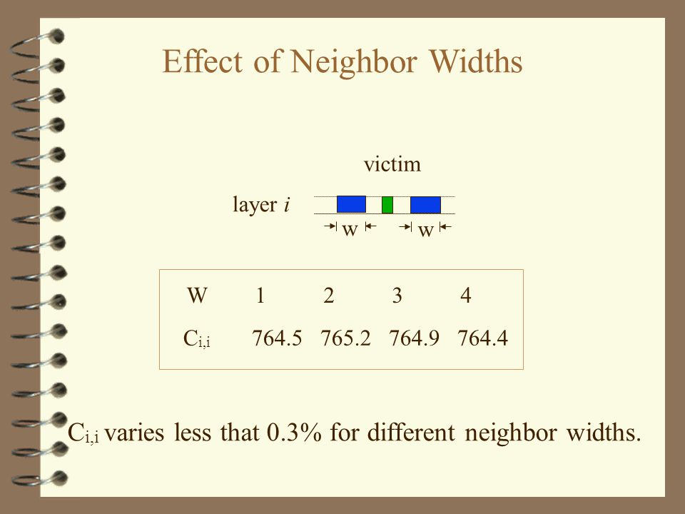 Effect of Neighbor Widths layer i victim w w C i,i 764.5765.2764.9764.4 W1234W1234 C i,i varies less that 0.3% for different neighbor widths.