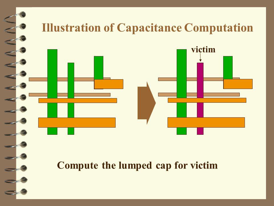 Illustration of Capacitance Computation victim Compute the lumped cap for victim