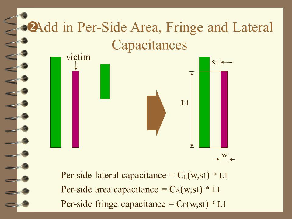victim w S1 L1  Add in Per-Side Area, Fringe and Lateral Capacitances Per-side area capacitance = C A (w,s 1 ) * L1 Per-side fringe capacitance = C F (w,s 1 ) * L1 Per-side lateral capacitance = C L (w,s 1 ) * L1