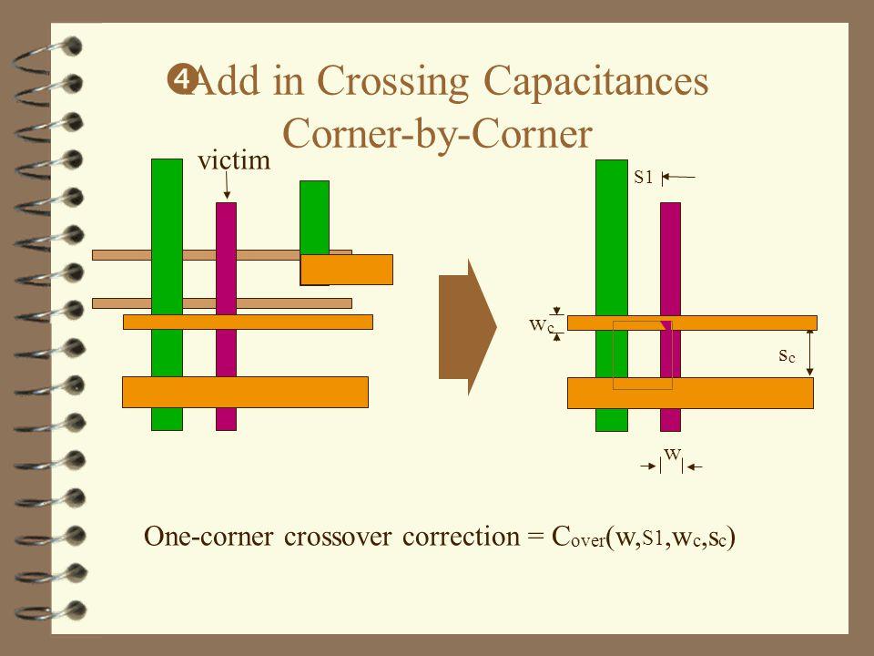 wcwc scsc S1 victim w  Add in Crossing Capacitances Corner-by-Corner One-corner crossover correction = C over (w, S1,w c,s c )