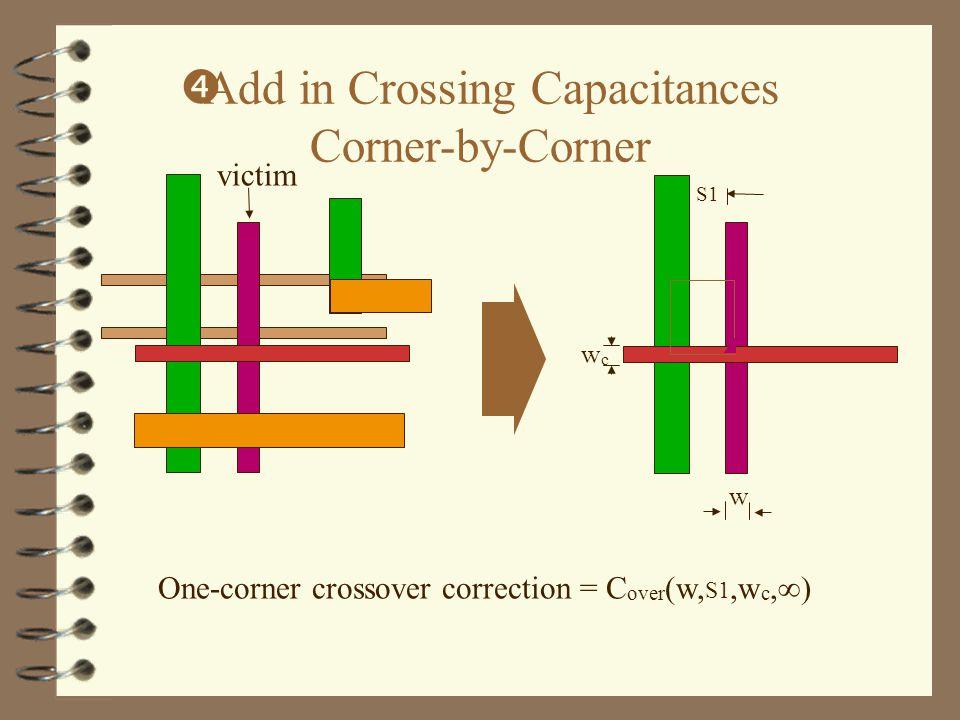 wcwc S1 victim w  Add in Crossing Capacitances Corner-by-Corner One-corner crossover correction = C over (w, S1,w c,  )