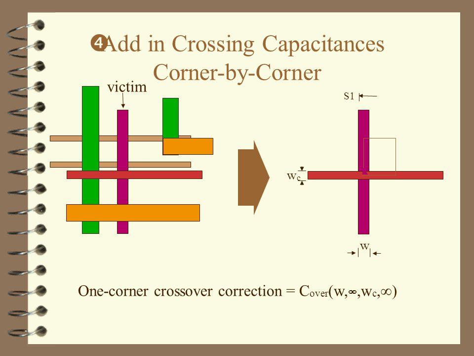 wcwc S1 victim w  Add in Crossing Capacitances Corner-by-Corner One-corner crossover correction = C over (w, ,w c,  )