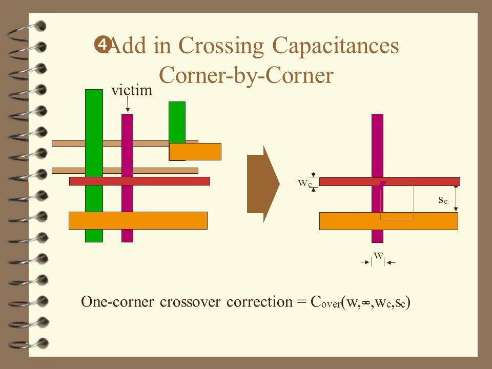 wcwc scsc victim w  Add in Crossing Capacitances Corner-by-Corner One-corner crossover correction = C over (w, ,w c,s c )