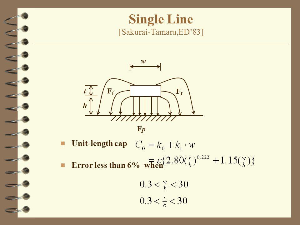 Single Line [Sakurai-Tamaru,ED'83] w FpFp FfFf FfFf t h n Unit-length cap n Error less than 6% when