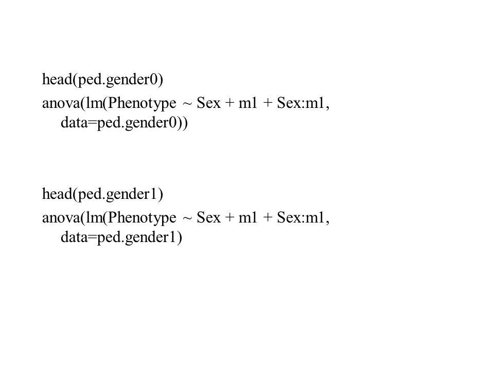 head(ped.gender0) anova(lm(Phenotype ~ Sex + m1 + Sex:m1, data=ped.gender0)) head(ped.gender1) anova(lm(Phenotype ~ Sex + m1 + Sex:m1, data=ped.gender