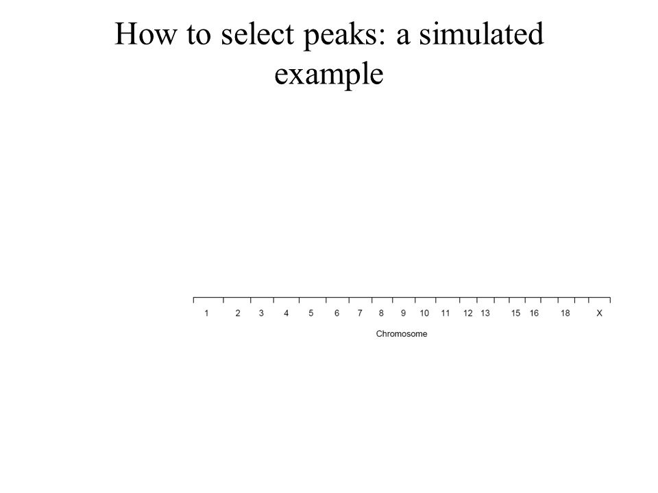 How to select peaks: a simulated example