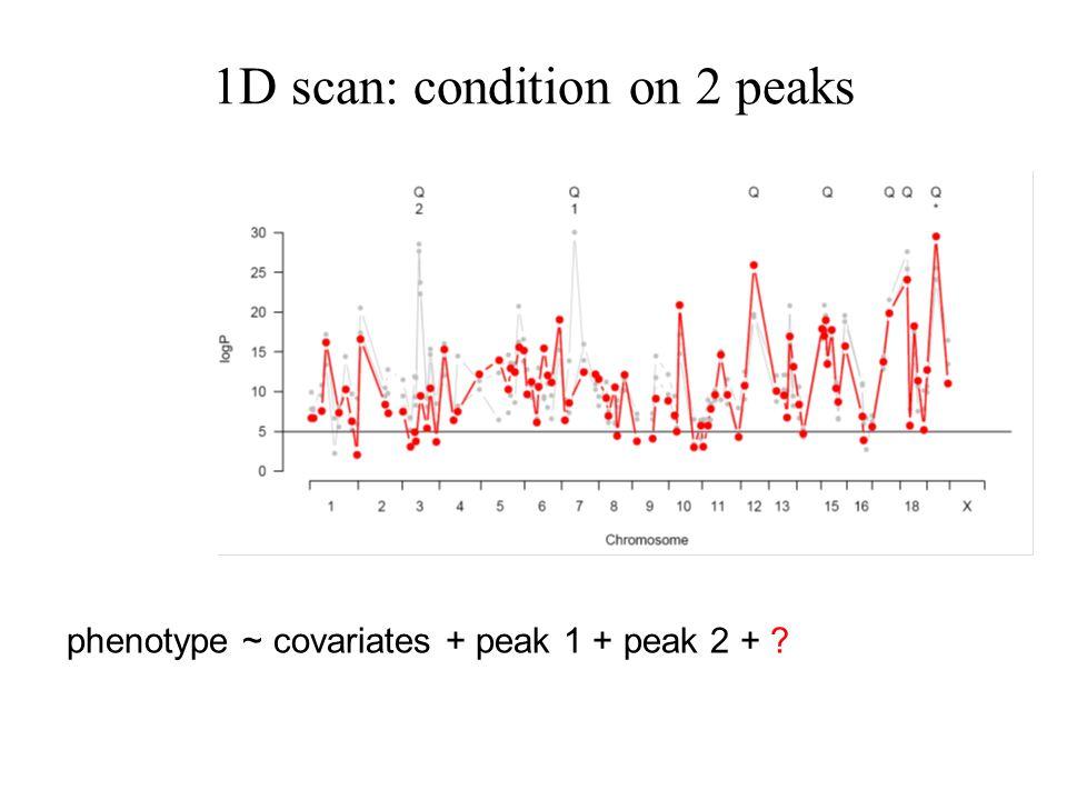 1D scan: condition on 2 peaks phenotype ~ covariates + peak 1 + peak 2 + ?