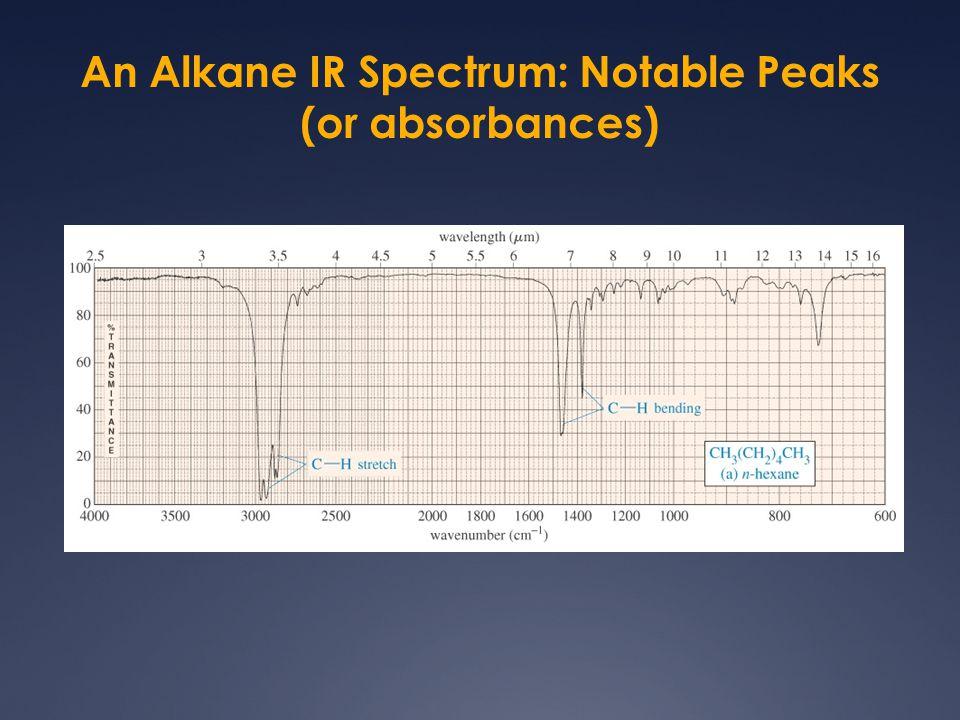 An Alkane IR Spectrum: Notable Peaks (or absorbances)