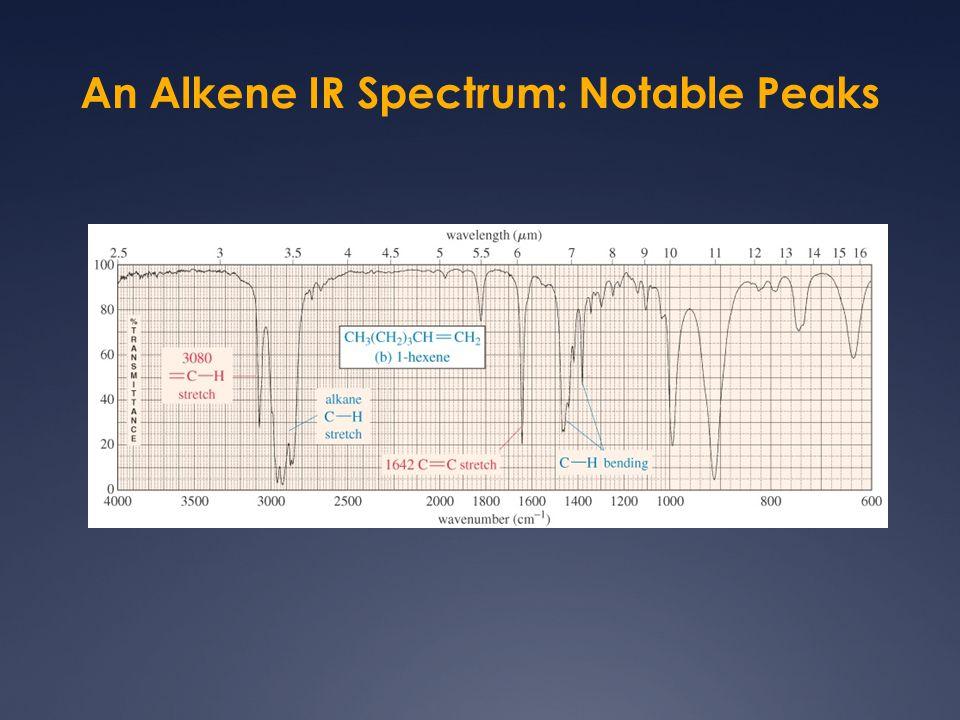 An Alkene IR Spectrum: Notable Peaks