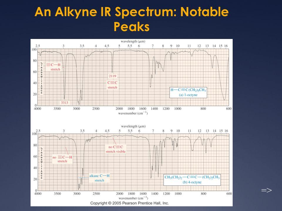 An Alkyne IR Spectrum: Notable Peaks =>